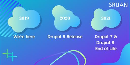 timeline-for-drupal9