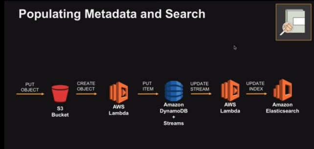 Data Lake Architecture - polulating metadata