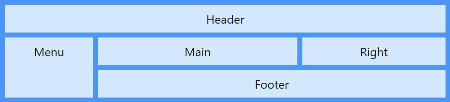 CSS-Grid-Srijan