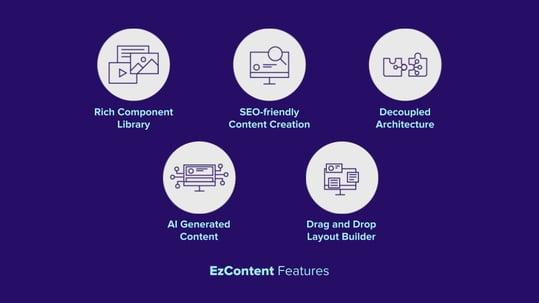 EzContent-Features