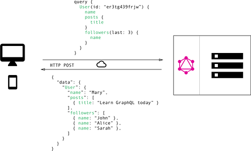 a desktop and code written in white background