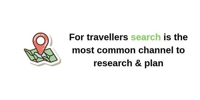 Travel-Search