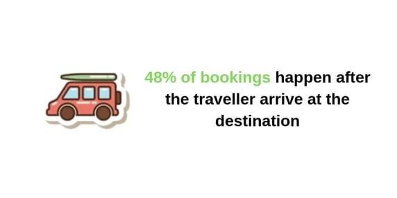 Travel-destination-Srijan