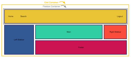 grind-container-flexbox-container-srijan-technologies