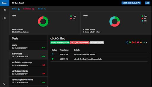 interactive-automation-test-case-report-srijan-1