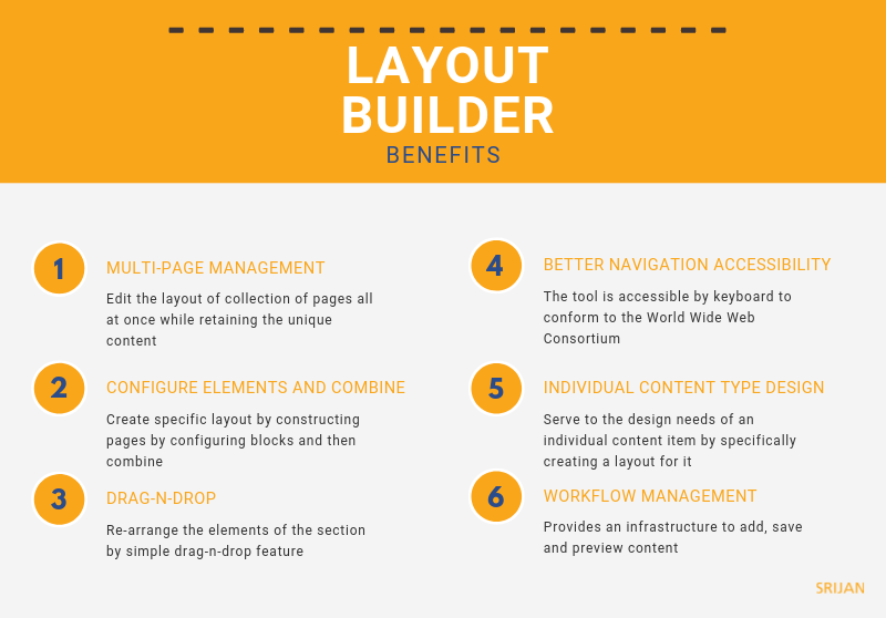 layout builder benefits