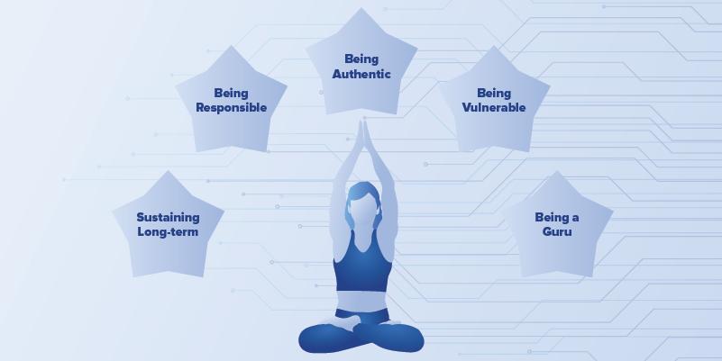 Girl doing meditation and showcasing values