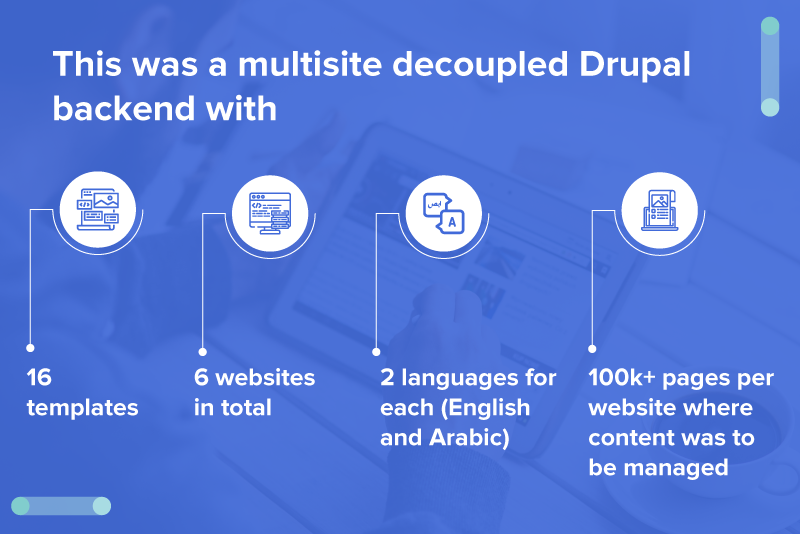 driving-traffic-and-conversions-decoupled-drupal - 1