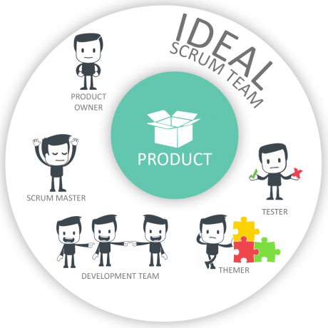 ideal_scrum_1_0