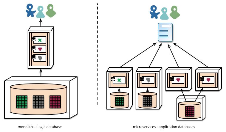 microservices_architecture_1
