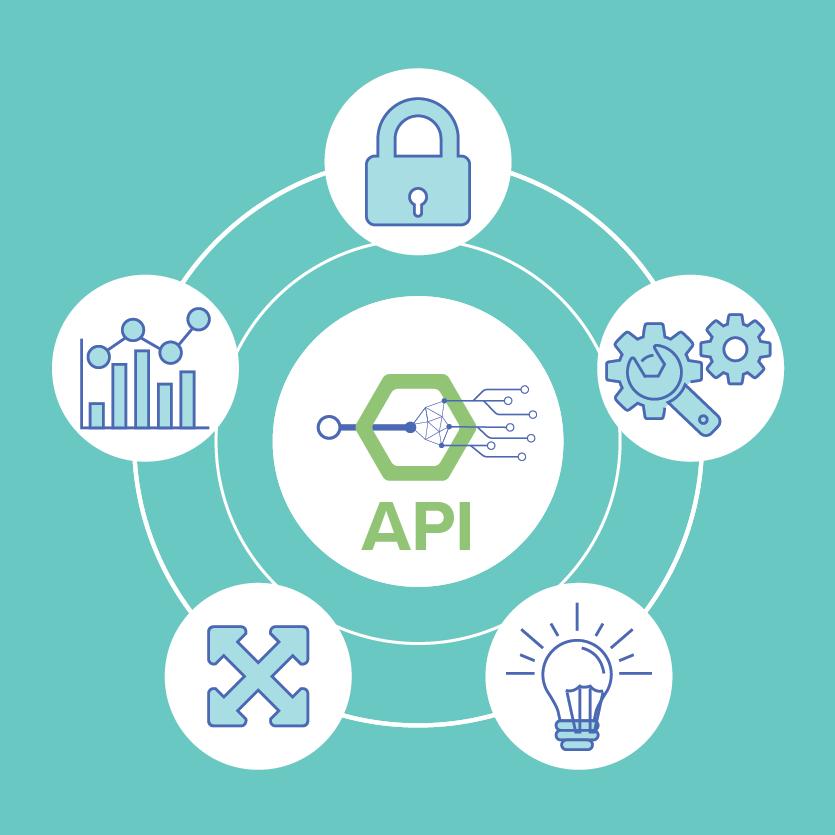Aspects of API management