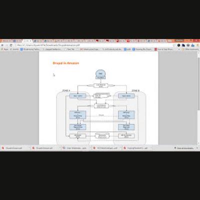unraveling-drupal-as-a-versatile-enterprise-solution